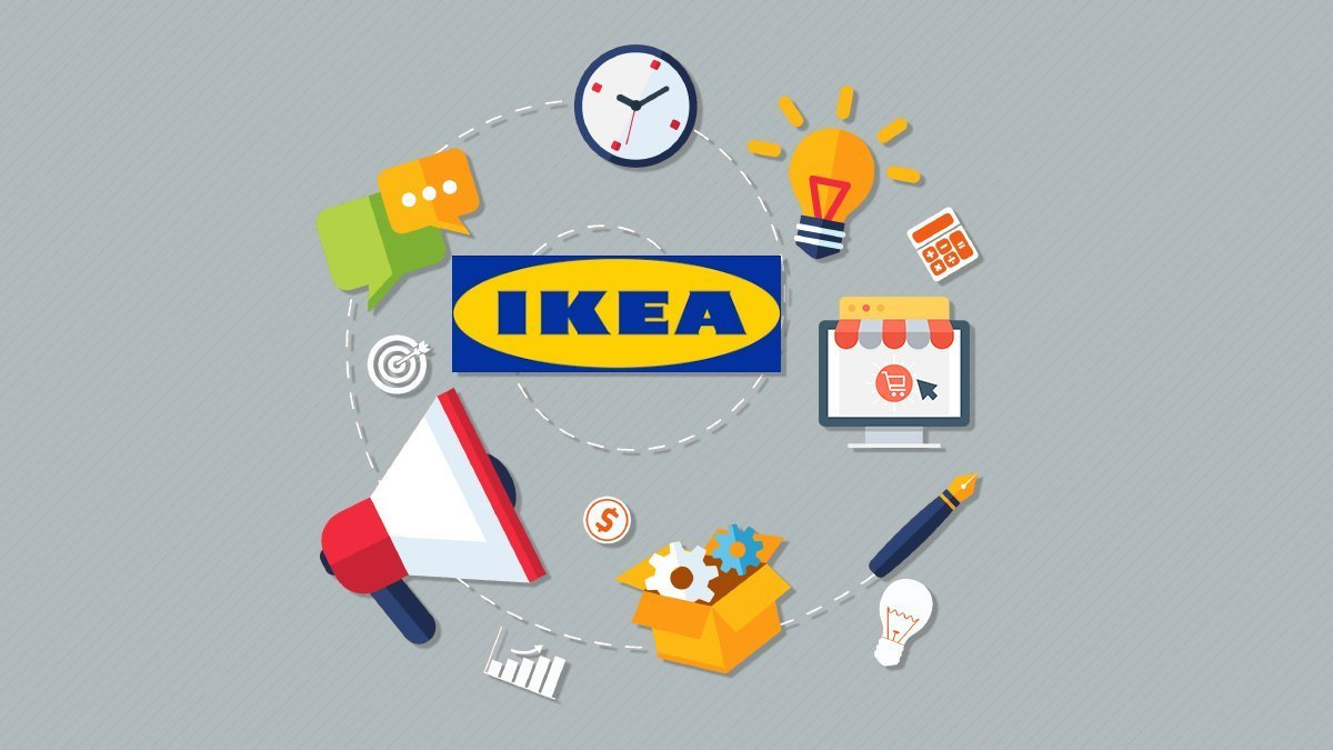 how-does-ikea-use-ecommerce-in-its-marketing-strategy